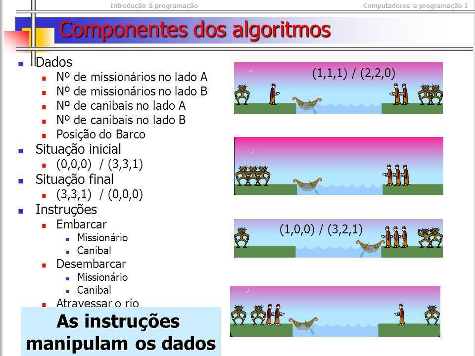 Introdução à programaçãoComputadores e programação I © M@nso 2003 Componentes dos algoritmos Dados Nº de missionários no lado A Nº de missionários no