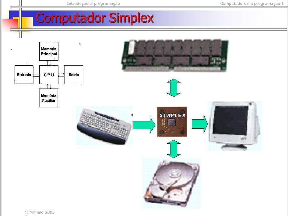 Introdução à programaçãoComputadores e programação I © M@nso 2003 Computador Simplificado Memória Endereço Local físico da memória Conteúdo Intruções Mov Cop Dados 10 20 Vazias Processador sequencial 1.