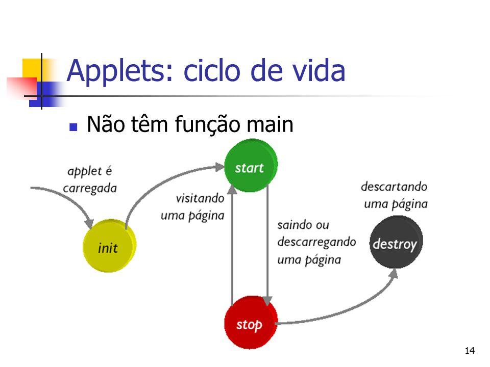 14 Applets: ciclo de vida Não têm função main