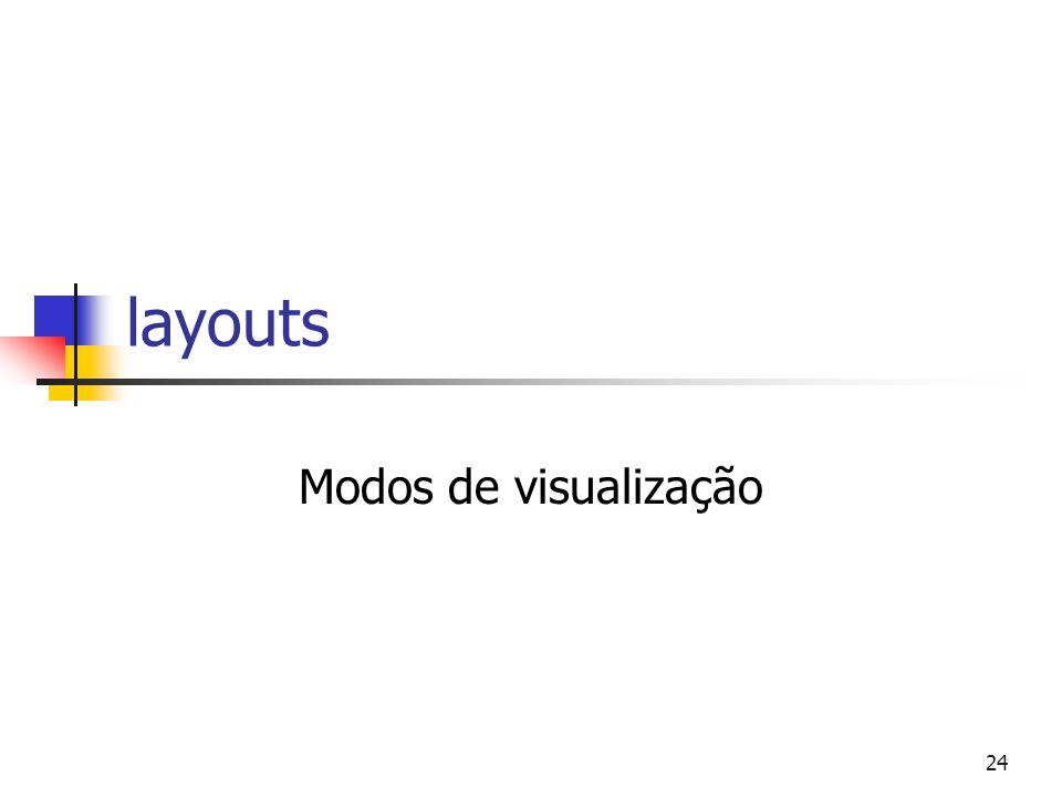 24 layouts Modos de visualização