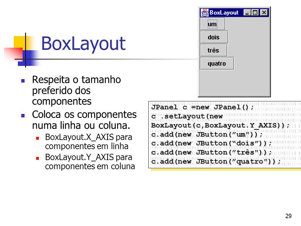 29 BoxLayout Respeita o tamanho preferido dos componentes Coloca os componentes numa linha ou coluna. BoxLayout.X_AXIS para componentes em linha BoxLa