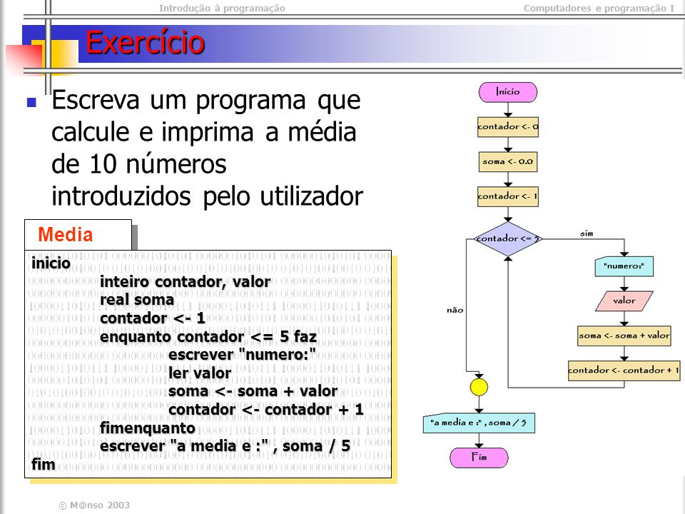 Introdução à programaçãoComputadores e programação I © M@nso 2003 Exercício Escreva um programa que calcule e imprima a média de 10 números introduzid