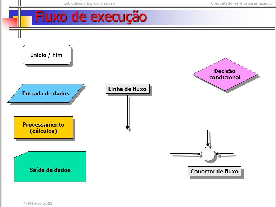 Introdução à programaçãoComputadores e programação I © M@nso 2003 Fluxo de execução Entrada de dados Processamento (cálculos) Processamento (cálculos)