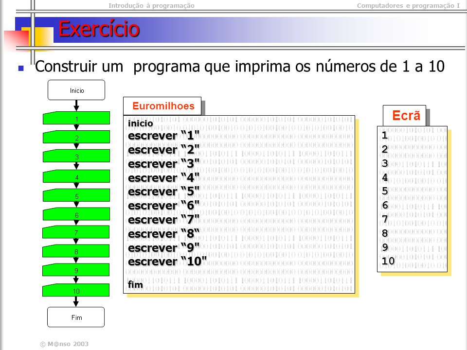 Introdução à programaçãoComputadores e programação I © M@nso 2003 Exercício Construir um programa que imprima os números de 1 a 10 Euromilhoes inicio