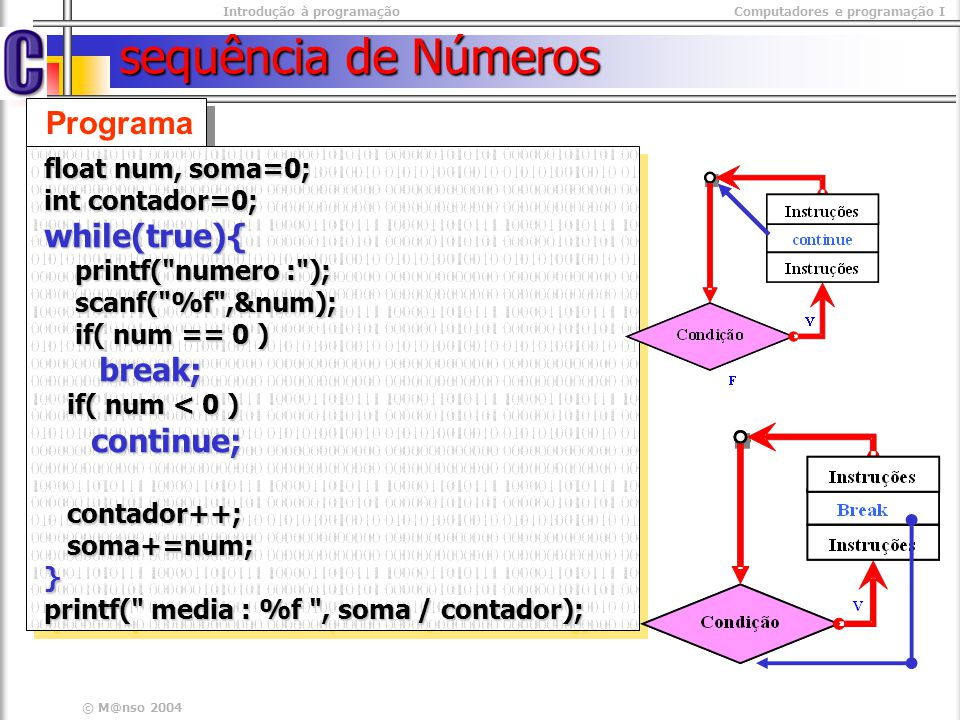 Introdução à programaçãoComputadores e programação I © M@nso 2004 sequência de Números Programa float num, soma=0; int contador=0; int contador=0; while(true){ while(true){ printf( numero : ); printf( numero : ); scanf( %f ,&num); scanf( %f ,&num); if( num == 0 ) if( num == 0 ) break; break; if( num < 0 ) if( num < 0 ) continue; continue; contador++; contador++; soma+=num; soma+=num; } printf( media : %f , soma / contador); printf( media : %f , soma / contador); float num, soma=0; int contador=0; int contador=0; while(true){ while(true){ printf( numero : ); printf( numero : ); scanf( %f ,&num); scanf( %f ,&num); if( num == 0 ) if( num == 0 ) break; break; if( num < 0 ) if( num < 0 ) continue; continue; contador++; contador++; soma+=num; soma+=num; } printf( media : %f , soma / contador); printf( media : %f , soma / contador);