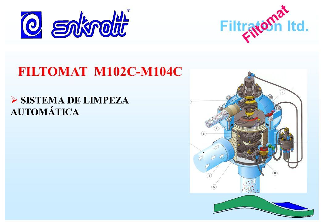 Filtration ltd. ® Filtomat FILTOMAT M102C-M104C SISTEMA DE LIMPEZA AUTOMÁTICA