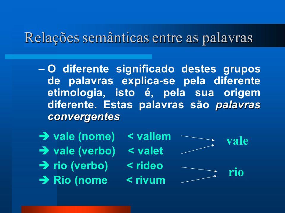 Relações semânticas entre as palavras palavras convergentes –O diferente significado destes grupos de palavras explica-se pela diferente etimologia, i