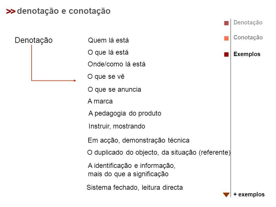 >> denotação e conotação Denotação Conotação Exemplos + exemplos Denotação Quem lá está O que lá está Onde/como lá está O que se vê O que se anuncia A