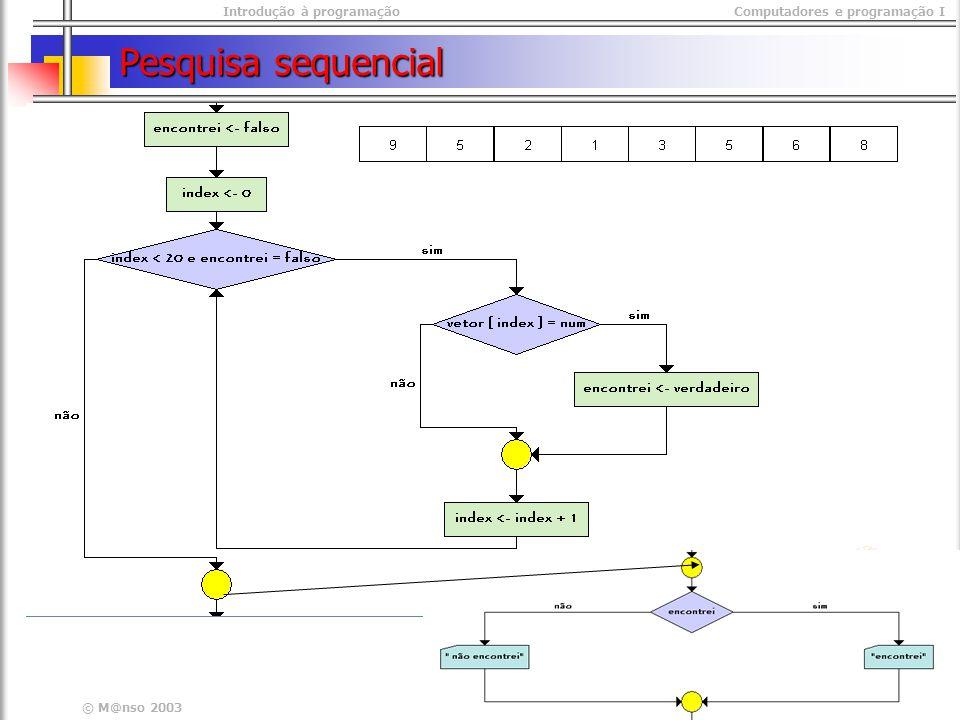 Introdução à programaçãoComputadores e programação I © M@nso 2003 20 Pesquisa sequencial