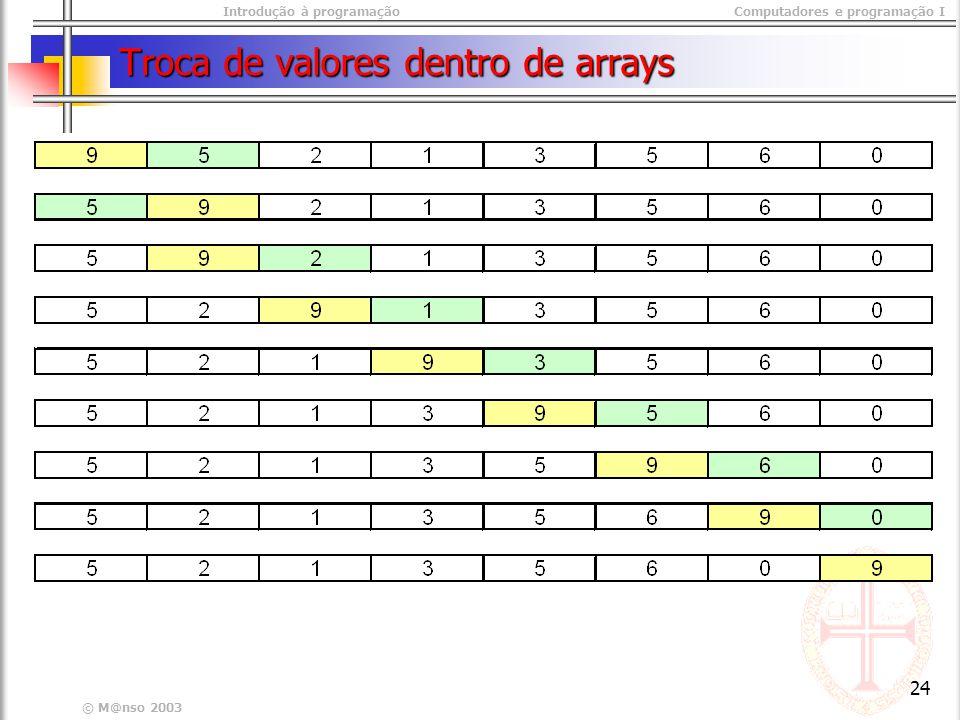 Introdução à programaçãoComputadores e programação I © M@nso 2003 24 Troca de valores dentro de arrays