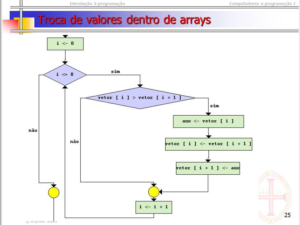 Introdução à programaçãoComputadores e programação I © M@nso 2003 25 Troca de valores dentro de arrays