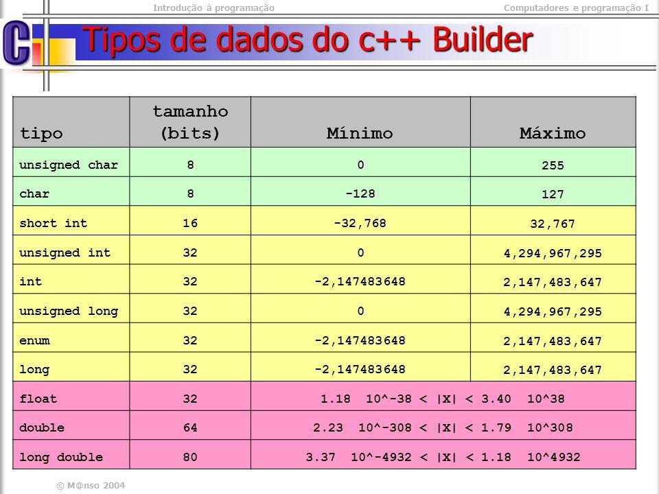 Introdução à programaçãoComputadores e programação I © M@nso 2004 Tipos de dados do c++ Builder tipo tamanho (bits)MínimoMáximo unsigned char80 255 ch