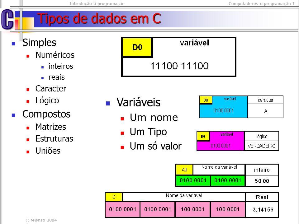 Introdução à programaçãoComputadores e programação I © M@nso 2004 Declaração de variáveis Tipo_de_dado nome_da_variável; Tipo_de_dado nome_da_variável = valor_inicial; Tipo_de_dado nome_da_variável1, nome_da_variável2,...; NOTA A declaração das variáveis deve ser feita antes da sua utilização Exemplos int soma; float saldo = 0.0; doule x, y, z; int soma; float saldo = 0.0; doule x, y, z;