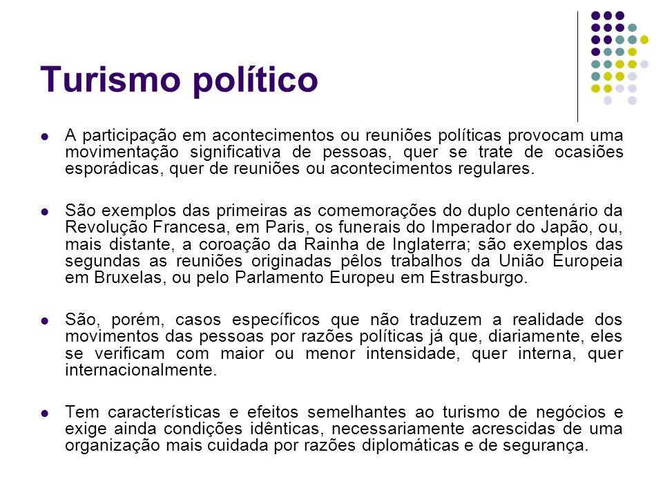 Turismo político A participação em acontecimentos ou reuniões políticas provocam uma movimentação significativa de pessoas, quer se trate de ocasiões