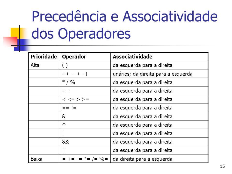 15 Precedência e Associatividade dos Operadores PrioridadeOperadorAssociatividade Alta( )da esquerda para a direita ++ -- + - !unários; da direita para a esquerda * / %da esquerda para a direita + -da esquerda para a direita >=da esquerda para a direita == !=da esquerda para a direita & ^ | &&da esquerda para a direita ||da esquerda para a direita Baixa= += -= *= /= %=da direita para a esquerda