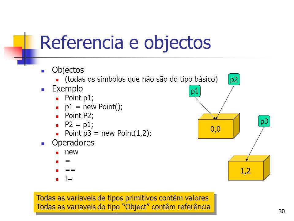 30 Referencia e objectos Objectos (todas os simbolos que não são do tipo básico) Exemplo Point p1; p1 = new Point(); Point P2; P2 = p1; Point p3 = new Point(1,2); Operadores new = == != p1 0,0 p2 1,2 p3 Todas as variaveis de tipos primitivos contêm valores Todas as variaveis do tipo Object contêm referência Todas as variaveis de tipos primitivos contêm valores Todas as variaveis do tipo Object contêm referência