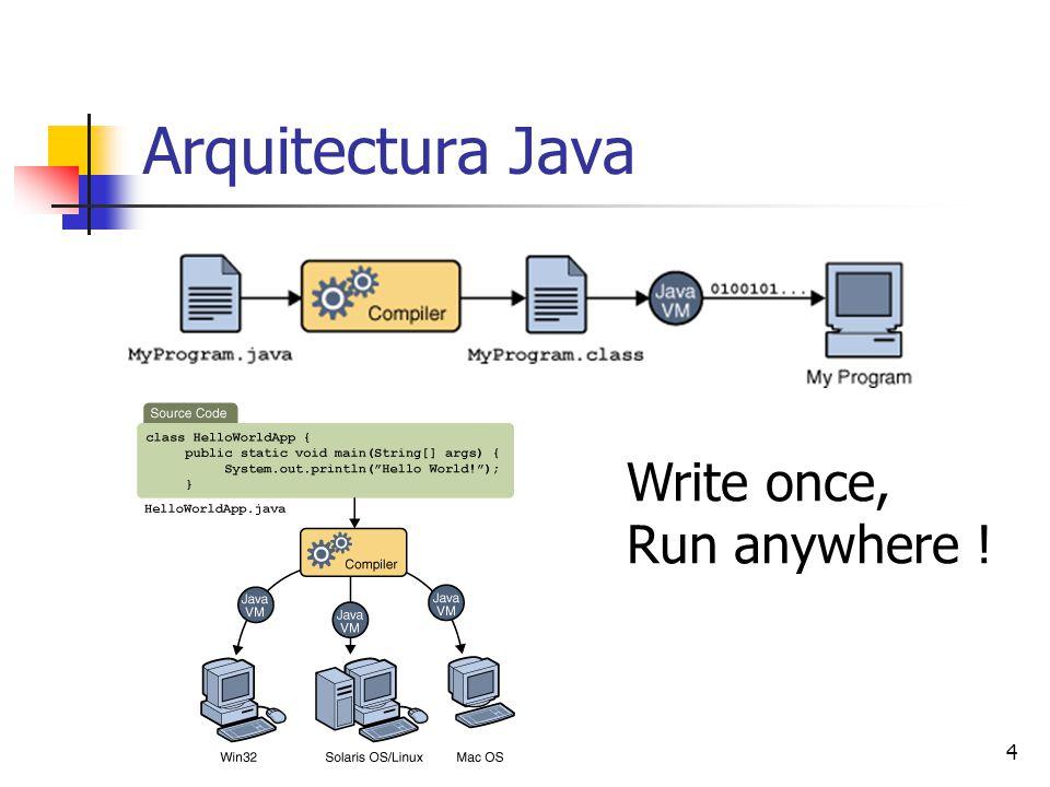 5 Arquitectura JAVA (cont.) Independente da arquitectura computacional portável Simples e Poderosa: Derivada do C++ Segura: Não existem chamadas directas ao SO para esse feito usa-se o Java Native Interface (JNI) Não existem ponteiros explícitos Robusta: Gestão automática de memoria.