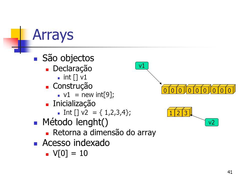 41 Arrays São objectos Declaração int [] v1 Construção v1 = new int[9]; Inicialização Int [] v2 = { 1,2,3,4}; Método lenght() Retorna a dimensão do array Acesso indexado V[0] = 10 v1 000000000 123 v2