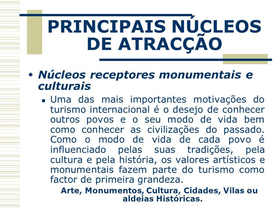 PRINCIPAIS NÚCLEOS DE ATRACÇÃO Núcleos receptores monumentais e culturais Uma das mais importantes motivações do turismo internacional é o desejo de c