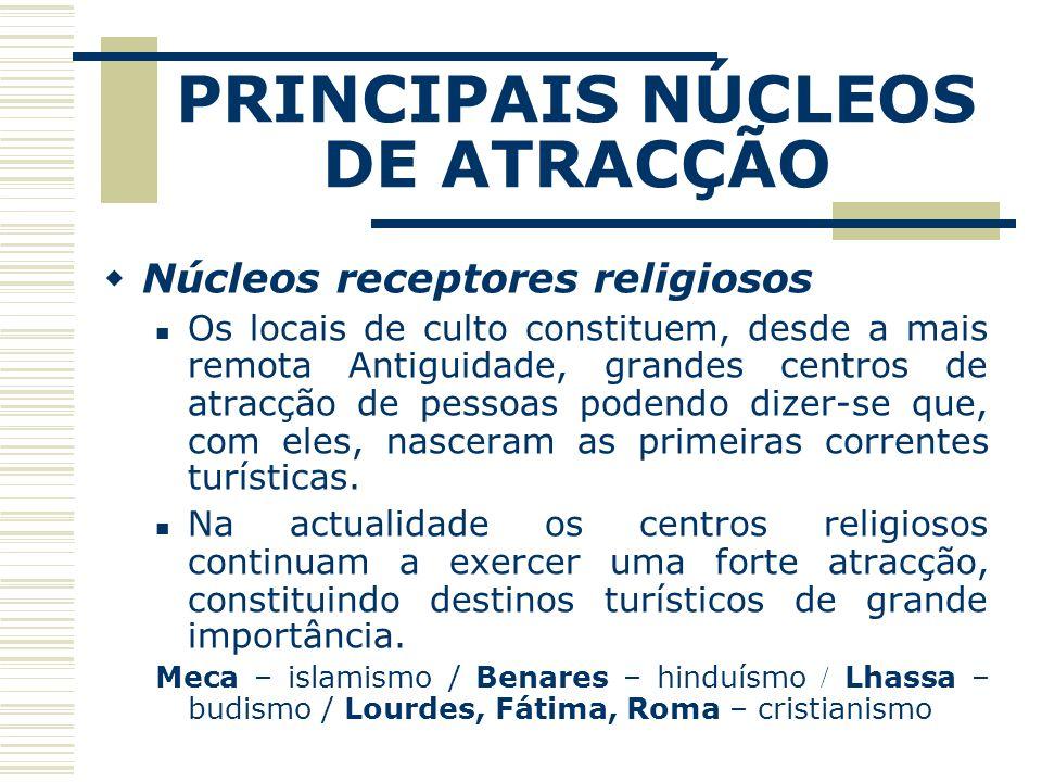 PRINCIPAIS NÚCLEOS DE ATRACÇÃO Núcleos receptores religiosos Os locais de culto constituem, desde a mais remota Antiguidade, grandes centros de atracç
