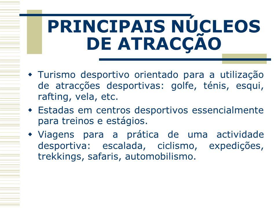 PRINCIPAIS NÚCLEOS DE ATRACÇÃO Turismo desportivo orientado para a utilização de atracções desportivas: golfe, ténis, esqui, rafting, vela, etc. Estad
