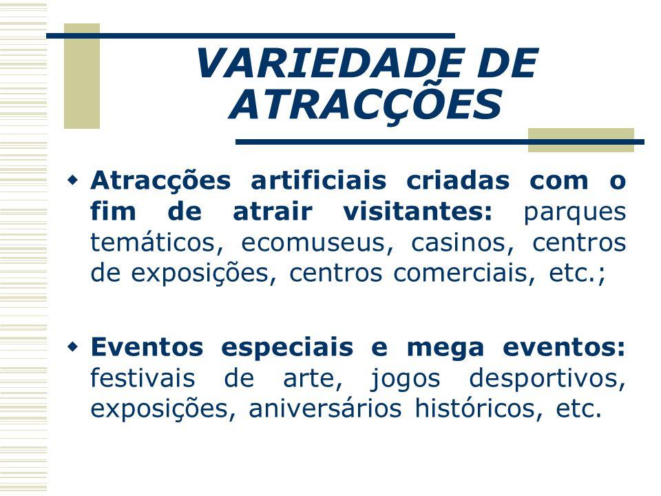 VARIEDADE DE ATRACÇÕES Atracções artificiais criadas com o fim de atrair visitantes: parques temáticos, ecomuseus, casinos, centros de exposições, cen