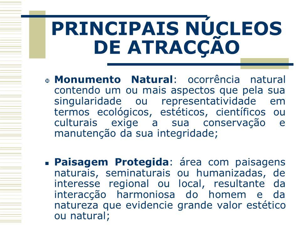 PRINCIPAIS NÚCLEOS DE ATRACÇÃO Monumento Natural: ocorrência natural contendo um ou mais aspectos que pela sua singularidade ou representatividade em