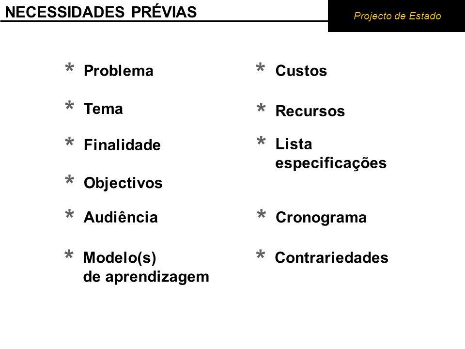 NECESSIDADES PRÉVIAS Projecto de Estado * Problema * Tema * Finalidade * Objectivos * Audiência * Custos * Recursos * Lista especificações * Cronograma * Modelo(s) de aprendizagem * Contrariedades