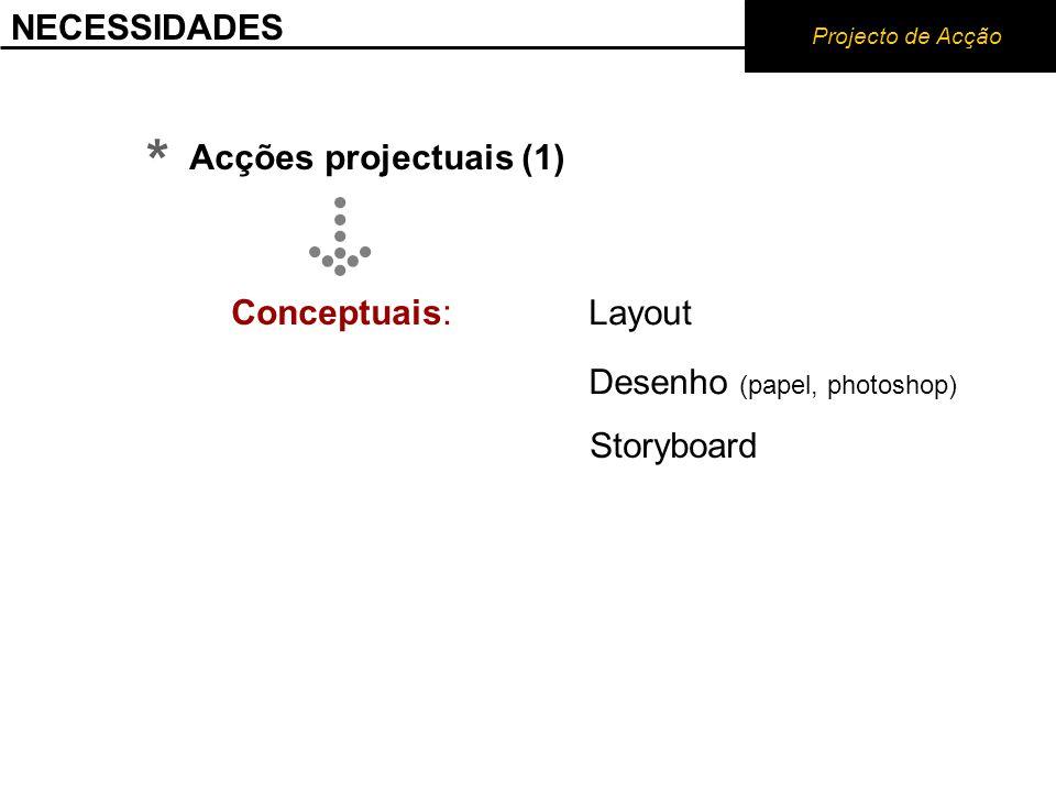 NECESSIDADES Projecto de Acção * Acções projectuais (1) Layout Desenho (papel, photoshop) Storyboard Conceptuais: