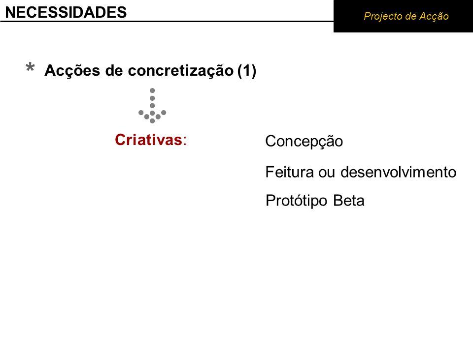 * Acções de concretização (2) Protótipo Beta Teste/avaliação Reformulação Produção, distribuição, implementação NECESSIDADES Projecto de Acção De acabamento:
