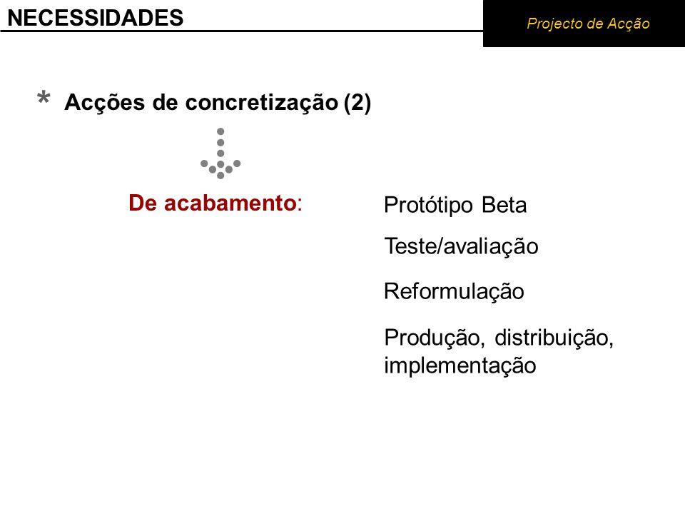 IDENTIFICAÇÃO Sistemas envolvidos num projecto * Dimensões Cultural e de conhecimento Técnica e tecnológica Pragmática | Função utilitária | Operacionalidade Sintáctica ou estrutural Semântica ou simbólica (retórica e conteúdo)