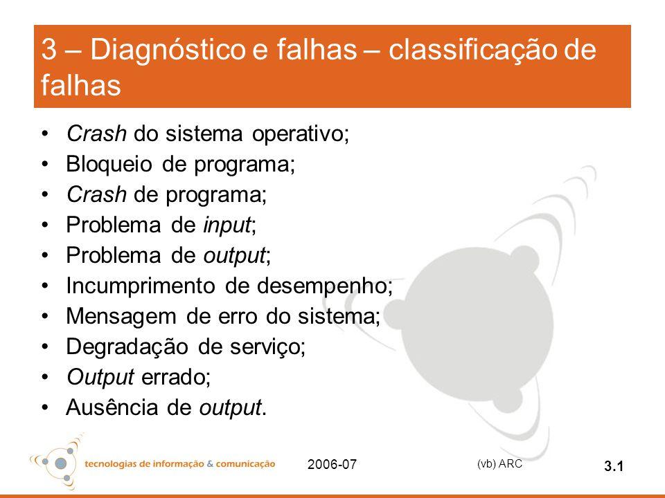 2006-07 (vb) ARC 3.1 3 – Diagnóstico e falhas – classificação de falhas Crash do sistema operativo; Bloqueio de programa; Crash de programa; Problema de input; Problema de output; Incumprimento de desempenho; Mensagem de erro do sistema; Degradação de serviço; Output errado; Ausência de output.