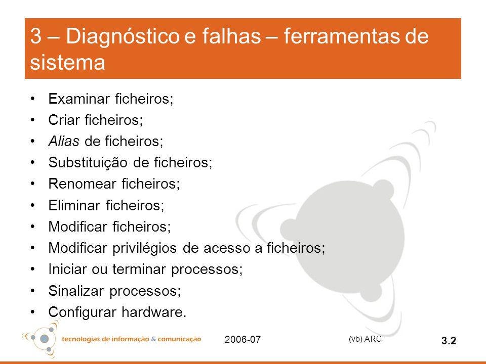 2006-07 (vb) ARC 3.2 3 – Diagnóstico e falhas – ferramentas de sistema Examinar ficheiros; Criar ficheiros; Alias de ficheiros; Substituição de ficheiros; Renomear ficheiros; Eliminar ficheiros; Modificar ficheiros; Modificar privilégios de acesso a ficheiros; Iniciar ou terminar processos; Sinalizar processos; Configurar hardware.