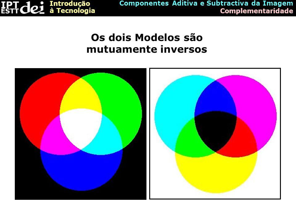 Introdução à Tecnologia Componentes Aditiva e Subtractiva da Imagem Complementaridade Os dois Modelos são mutuamente inversos