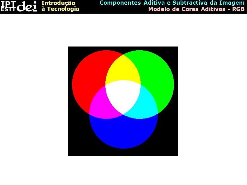 Introdução à Tecnologia Componentes Aditiva e Subtractiva da Imagem Componentes Subtractivas Componente C Componente Y Componente M Componente K A imagem original pode ser reconstituída pela subtracção das 4 componentes subtractivas CMYK a um fundo branco.