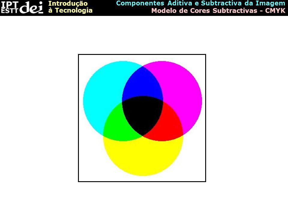 Introdução à Tecnologia Componentes Aditiva e Subtractiva da Imagem Designações das 8 Cores Fundamentais R - red G - green B - blue W - white C - cyan M - magenta Y - yellow K - black