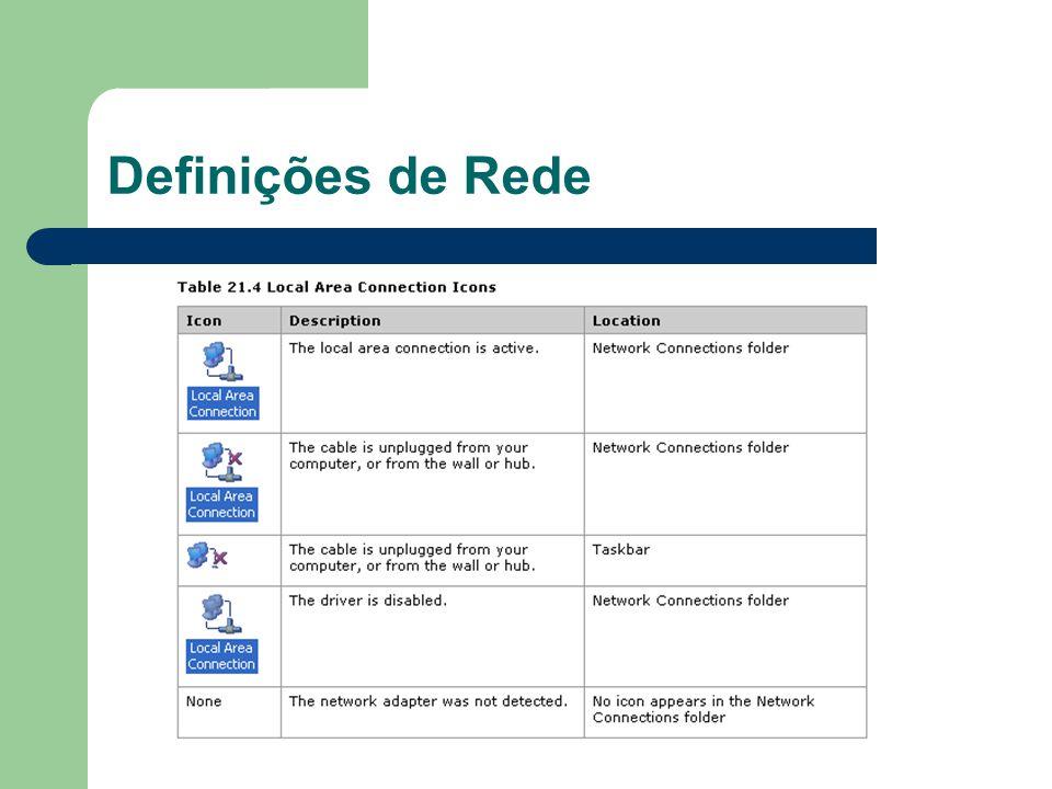 Definições de Rede