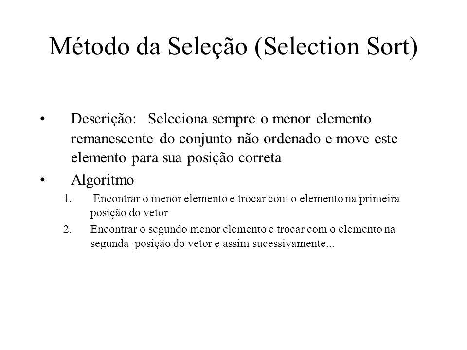 Método da Seleção (Selection Sort) Descrição: Seleciona sempre o menor elemento remanescente do conjunto não ordenado e move este elemento para sua po