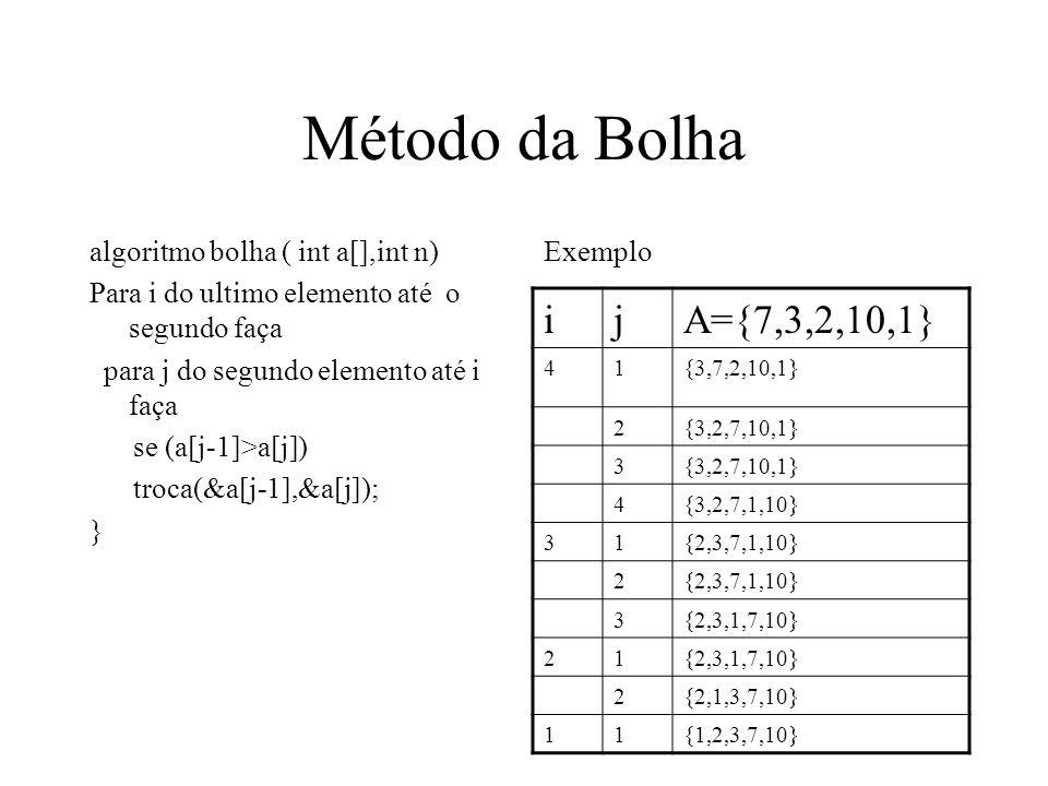 Método da Bolha algoritmo bolha ( int a[],int n) Para i do ultimo elemento até o segundo faça para j do segundo elemento até i faça se (a[j-1]>a[j]) t