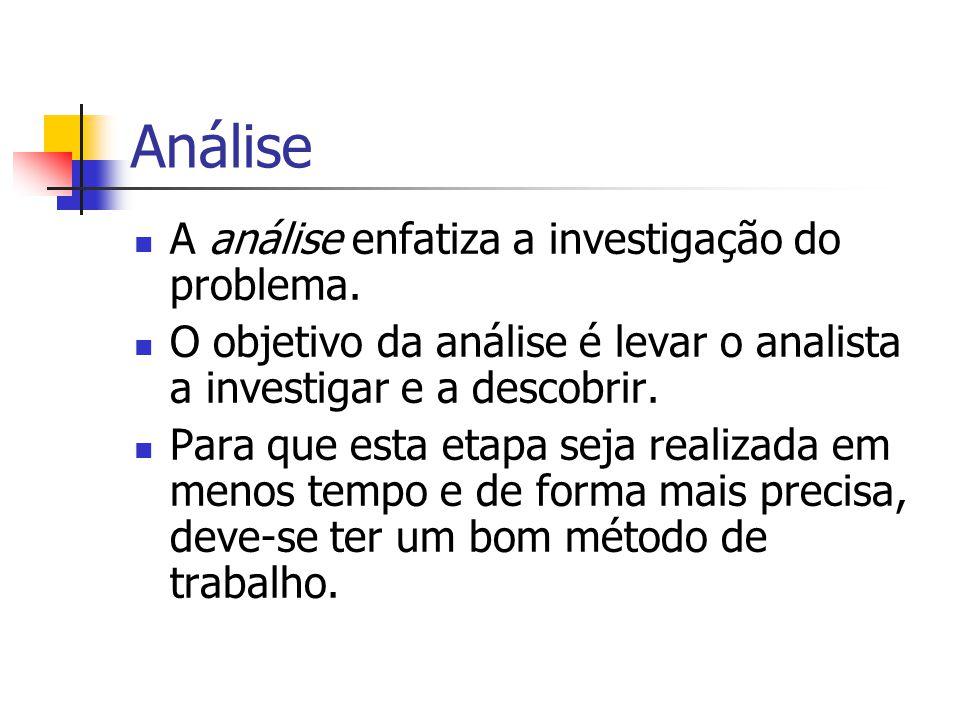 Análise A análise enfatiza a investigação do problema. O objetivo da análise é levar o analista a investigar e a descobrir. Para que esta etapa seja r
