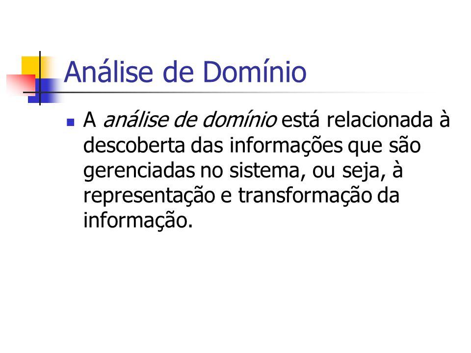 Análise de Domínio A análise de domínio está relacionada à descoberta das informações que são gerenciadas no sistema, ou seja, à representação e trans
