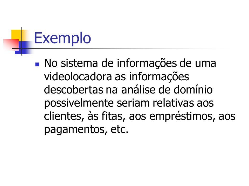 Exemplo No sistema de informações de uma videolocadora as informações descobertas na análise de domínio possivelmente seriam relativas aos clientes, à