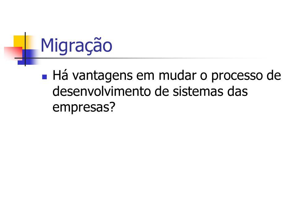 Migração Há vantagens em mudar o processo de desenvolvimento de sistemas das empresas?