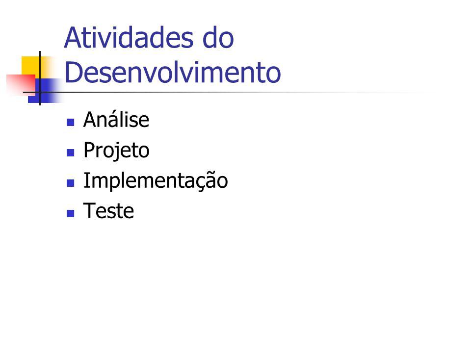 Atividades do Desenvolvimento Análise Projeto Implementação Teste
