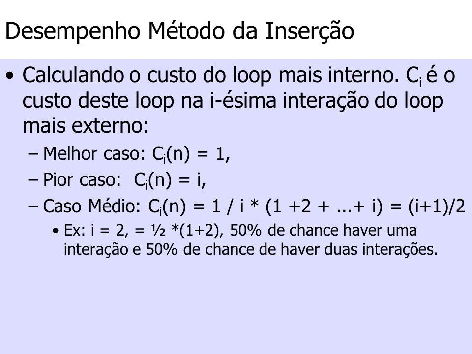 Desempenho Método da Inserção Calculando o custo do loop mais interno. C i é o custo deste loop na i-ésima interação do loop mais externo: –Melhor cas