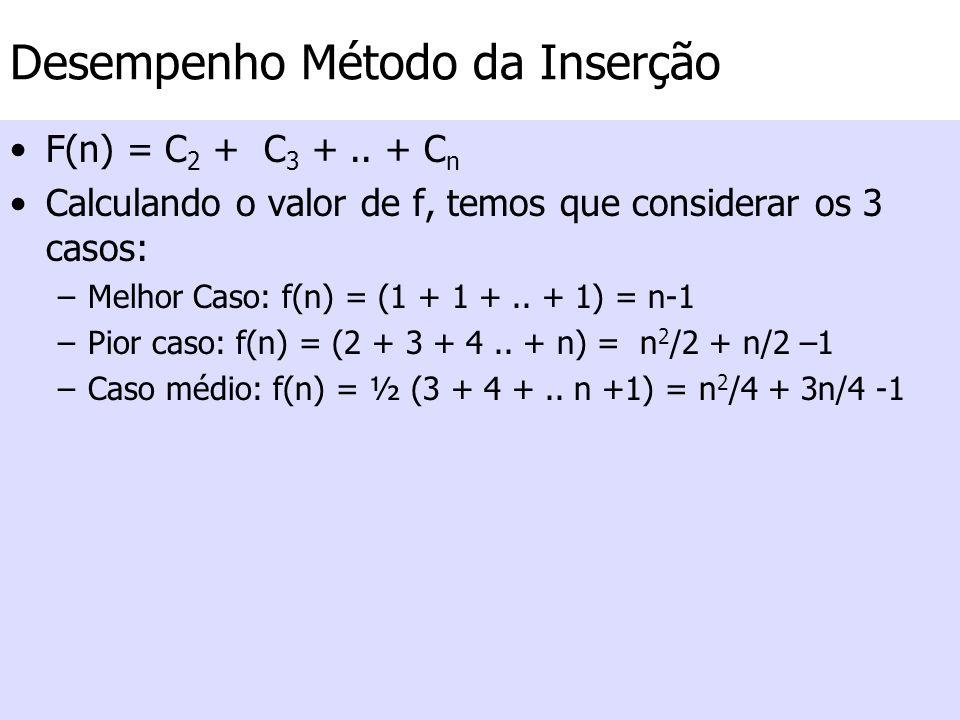 Desempenho Método da Inserção F(n) = C 2 + C 3 +.. + C n Calculando o valor de f, temos que considerar os 3 casos: –Melhor Caso: f(n) = (1 + 1 +.. + 1