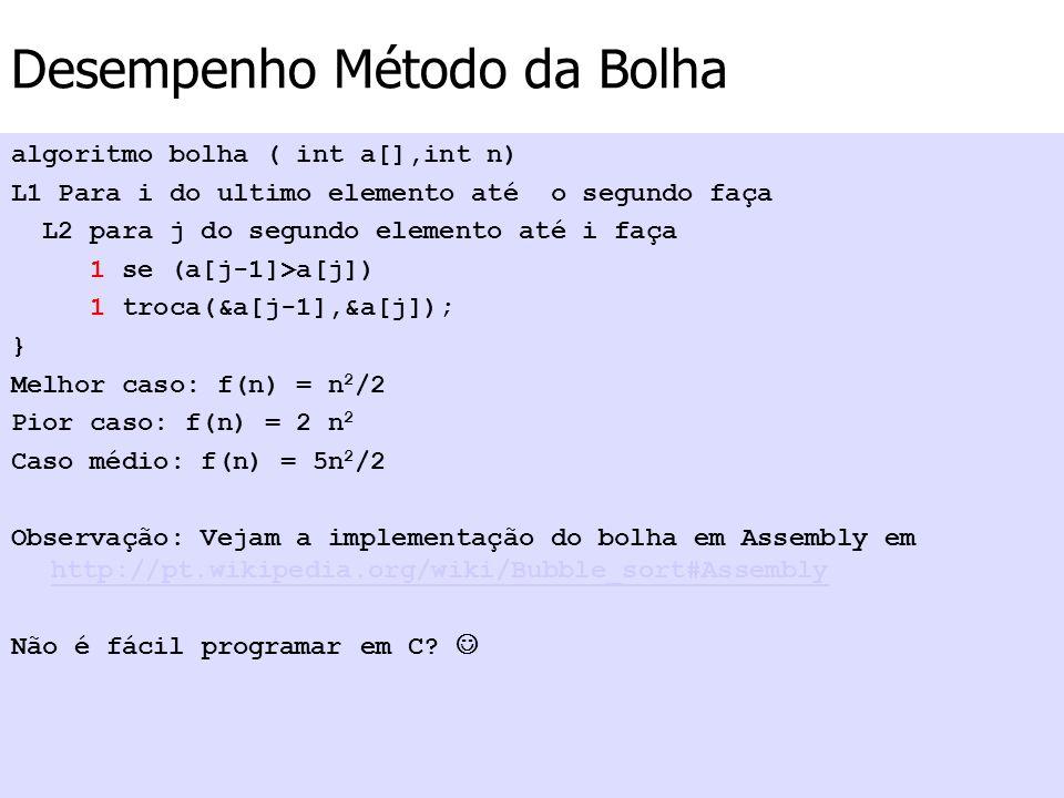 Desempenho Método da Bolha algoritmo bolha ( int a[],int n) L1 Para i do ultimo elemento até o segundo faça L2 para j do segundo elemento até i faça 1