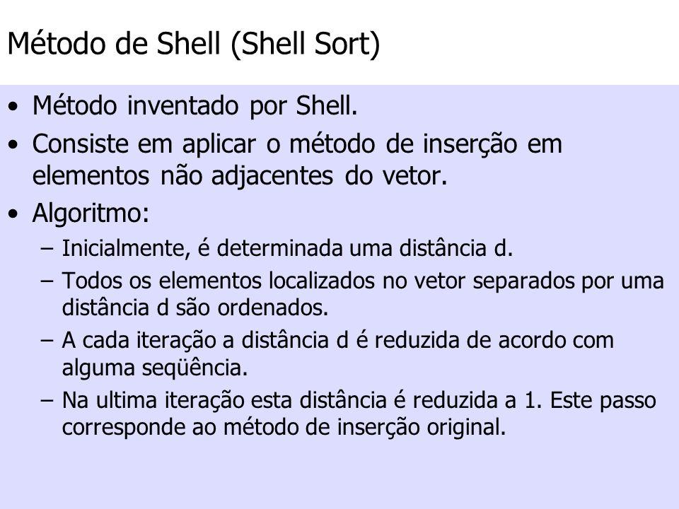 Método de Shell (Shell Sort) Método inventado por Shell. Consiste em aplicar o método de inserção em elementos não adjacentes do vetor. Algoritmo: –In