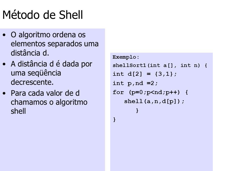Método de Shell O algoritmo ordena os elementos separados uma distância d. A distância d é dada por uma seqüência decrescente. Para cada valor de d ch