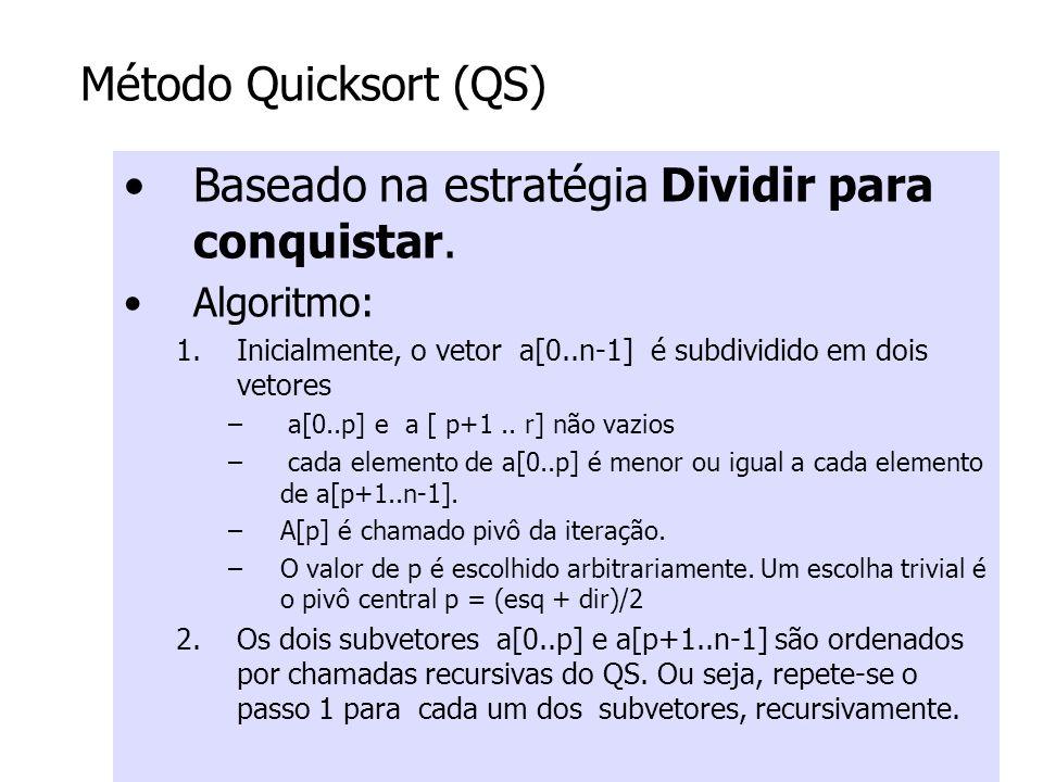 Método Quicksort (QS) Baseado na estratégia Dividir para conquistar. Algoritmo: 1.Inicialmente, o vetor a[0..n-1] é subdividido em dois vetores – a[0.